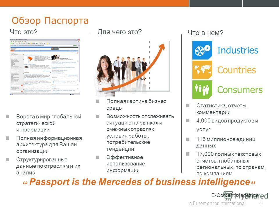 © Euromonitor International4 Обзор Паспорта Passport is the Mercedes of business intelligence E-Content magazine Что в нем? Что это?Для чего это? Ворота в мир глобальной стратегической информации Полная информационная архитектура для Вашей организаци