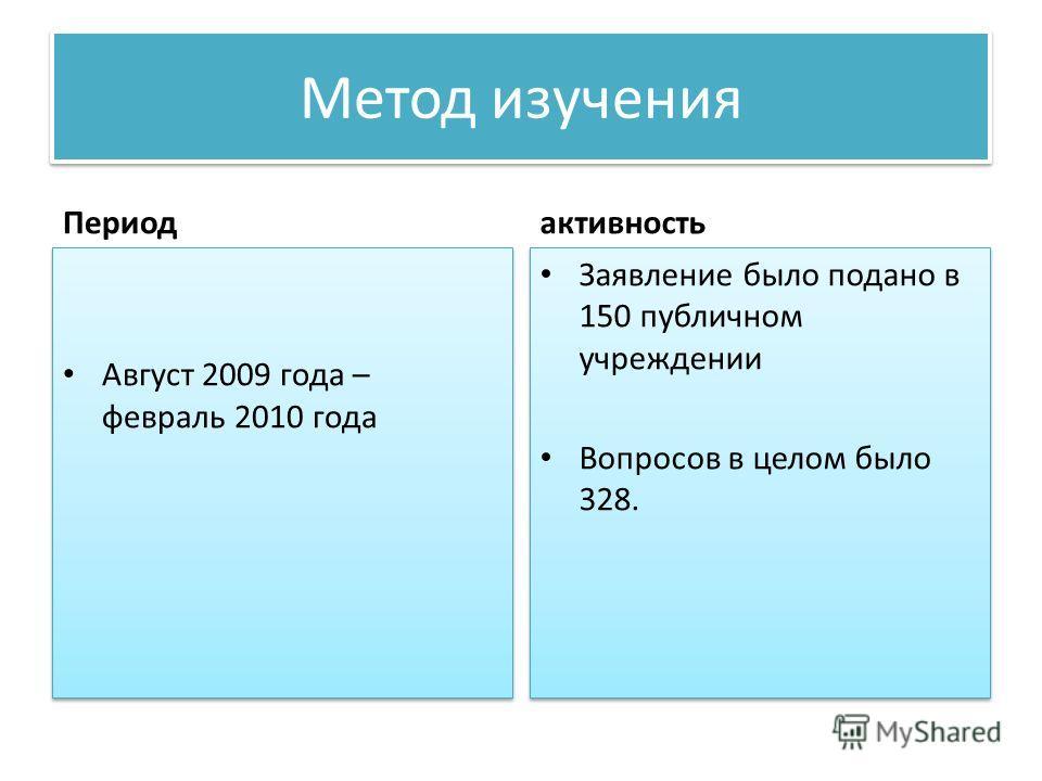 Метод изучения Период Август 2009 года – февраль 2010 года активность Заявление было подано в 150 публичном учреждении Вопросов в целом было 328. Заявление было подано в 150 публичном учреждении Вопросов в целом было 328.