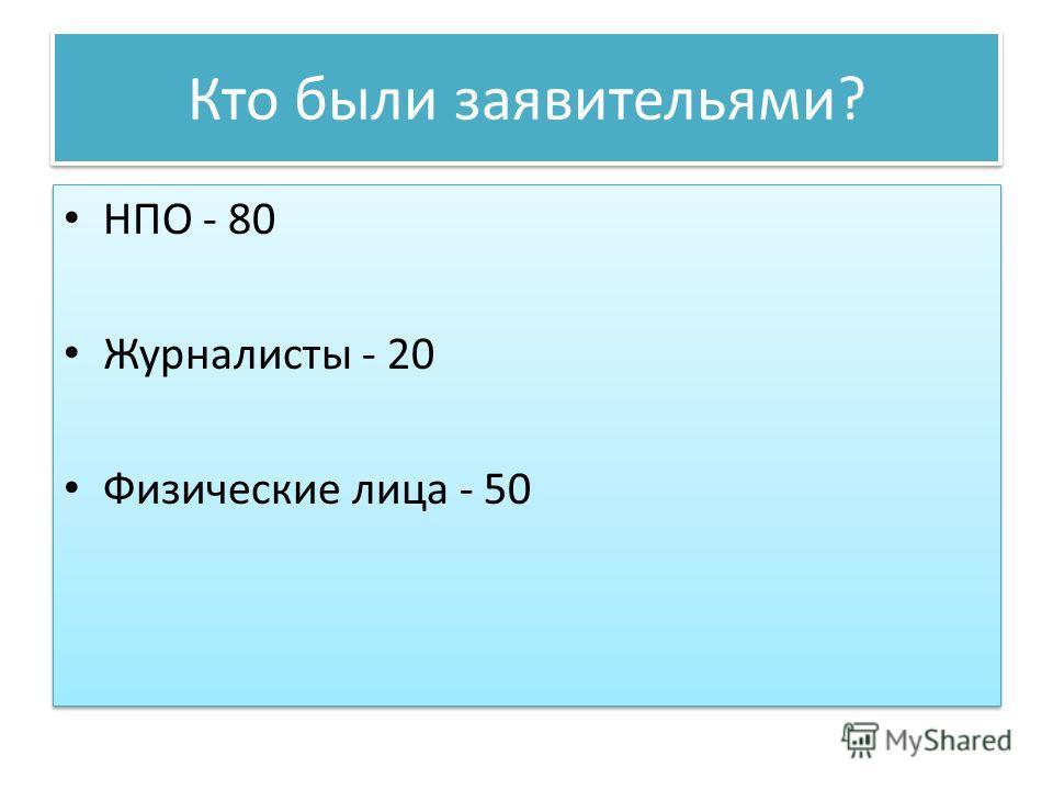 Кто были заявительями? НПО - 80 Журналисты - 20 Физические лица - 50 НПО - 80 Журналисты - 20 Физические лица - 50