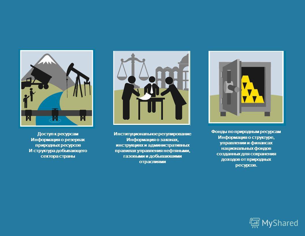 Доступ к ресурсам Информация о резервах природных ресурсов И структура добывающего сектора страны Институциональное регулирование Информация о законах, инструкциях и административных правилах управления нефтяными, газовыми и добываюшими отраслиями Фо