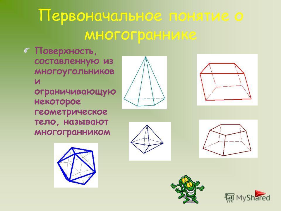 Задача 3 а) постройте пересечение прямых АА 1 и m – точку М, б) назовите плоскости, которым принадлежит М, в) постройте линию пересечения плоскостей АА 1 В и β. ответ объясните М