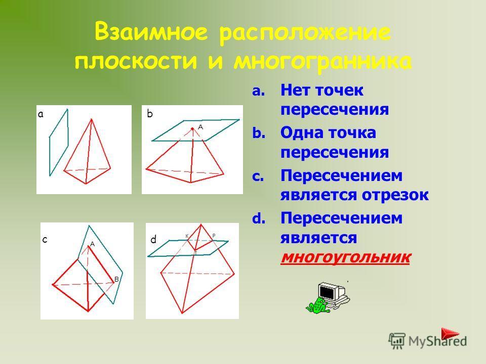 П Р И З М А Призма – это многогранник, две грани которого – равные многоугольники, лежащие в параллельных плоскостях, а все ребра, не лежащие в этих плоскостях, параллельны между собой