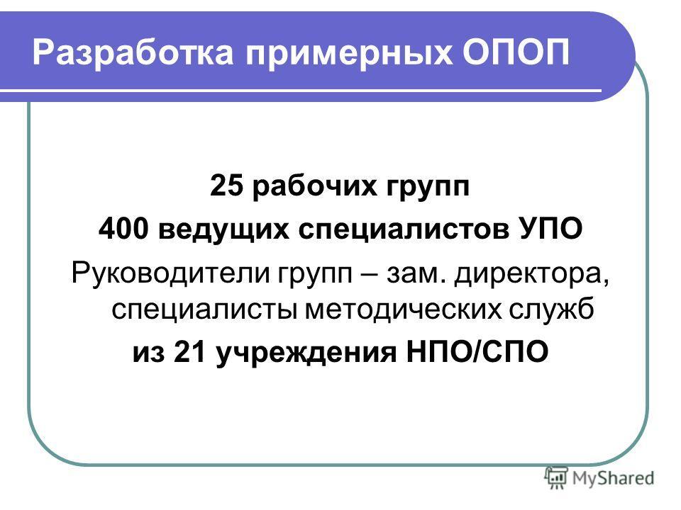 Разработка примерных ОПОП 25 рабочих групп 400 ведущих специалистов УПО Руководители групп – зам. директора, специалисты методических служб из 21 учреждения НПО/СПО