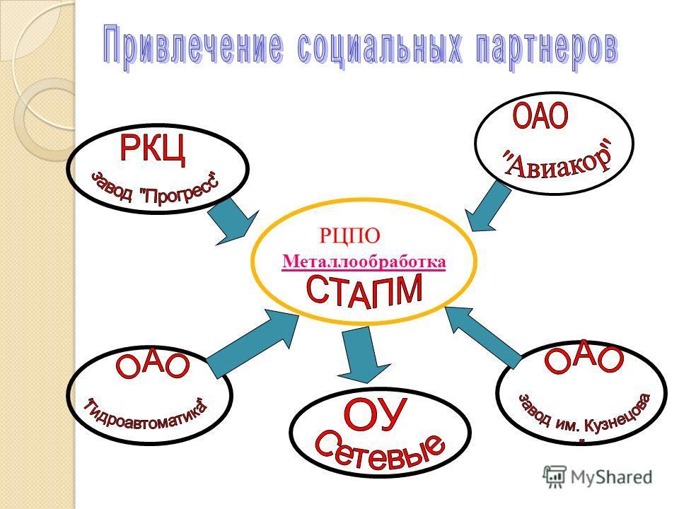 Металлообработка РЦПО
