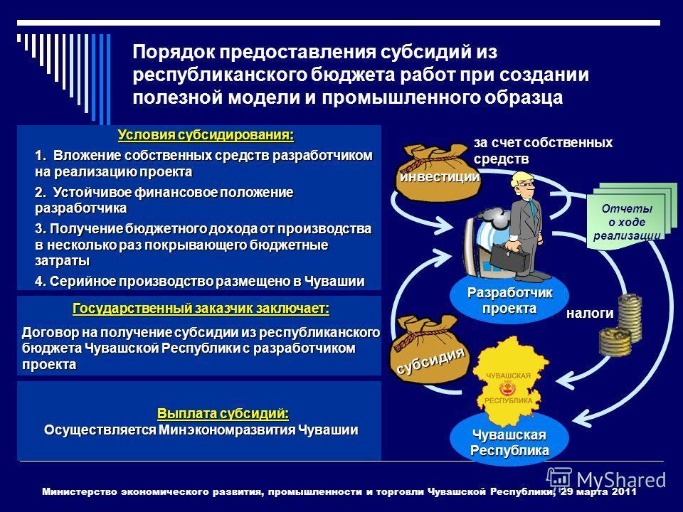 Выплата субсидий: Осуществляется Минэкономразвития Чувашии Условия субсидирования: 1. Вложение собственных средств разработчиком на реализацию проекта 2. Устойчивое финансовое положение разработчика 3. Получение бюджетного дохода от производства в не