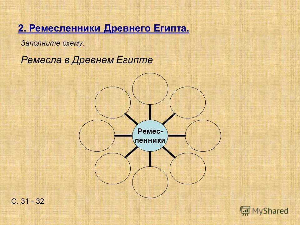 2. Ремесленники Древнего Египта. Заполните схему: Ремесла в Древнем Египте Ремес- ленники С. 31 - 32