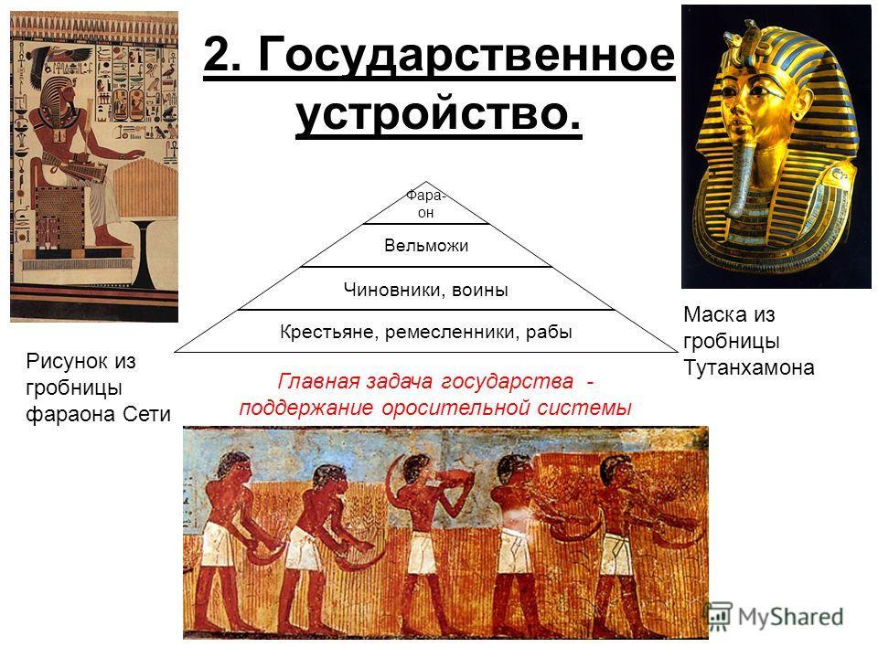 Маска из гробницы Тутанхамона
