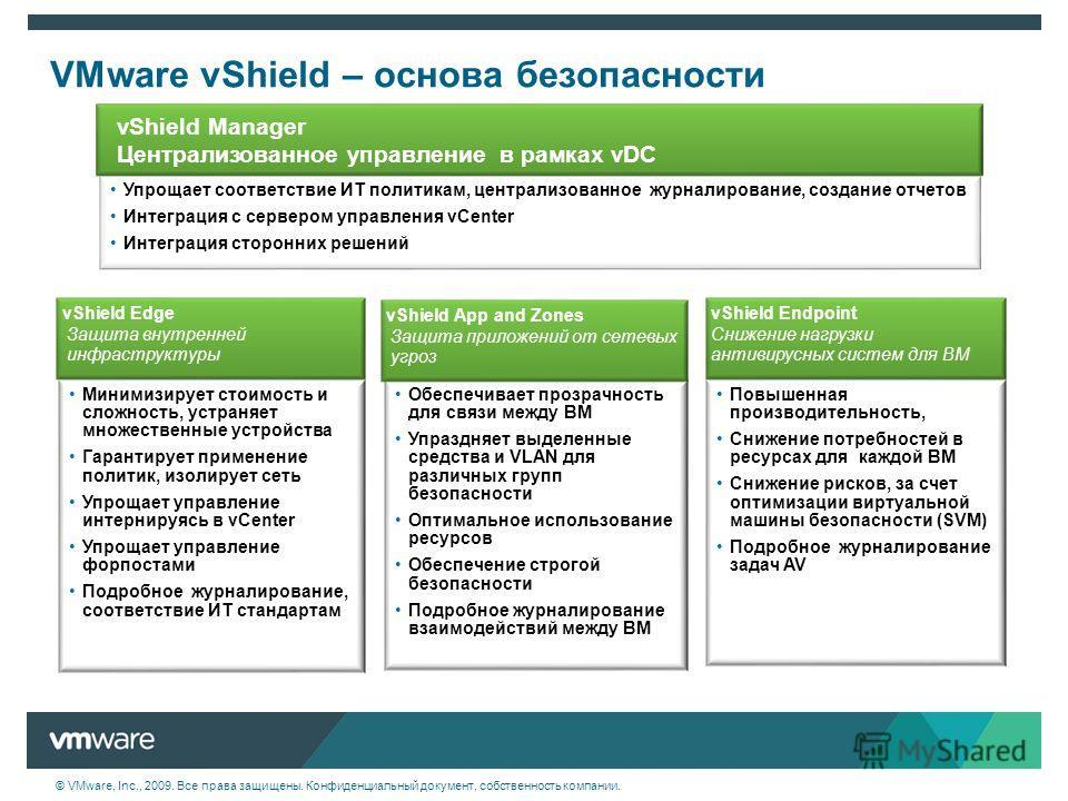 © VMware, Inc., 2009. Все права защищены. Конфиденциальный документ, собственность компании. VMware vShield – основа безопасности Упрощает соответствие ИТ политикам, централизованное журналирование, создание отчетов Интеграция с сервером управления v