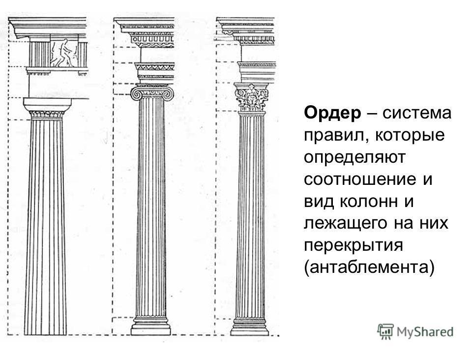 Ордер – система правил, которые определяют соотношение и вид колонн и лежащего на них перекрытия (антаблемента)