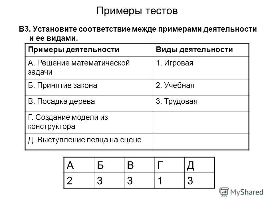 Примеры тестов В3. Установите соответствие межде примерами деятельности и ее видами. Примеры деятельностиВиды деятельности А. Решение математической задачи 1. Игровая Б. Принятие закона2. Учебная В. Посадка дерева3. Трудовая Г. Создание модели из кон