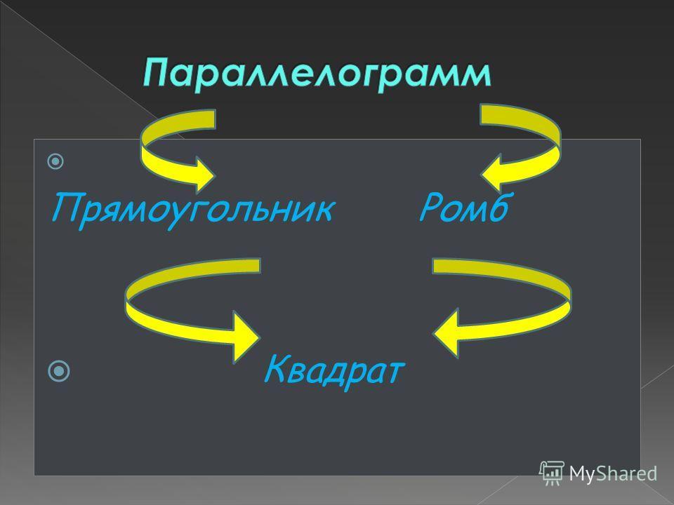 Прямоугольник Ромб Квадрат