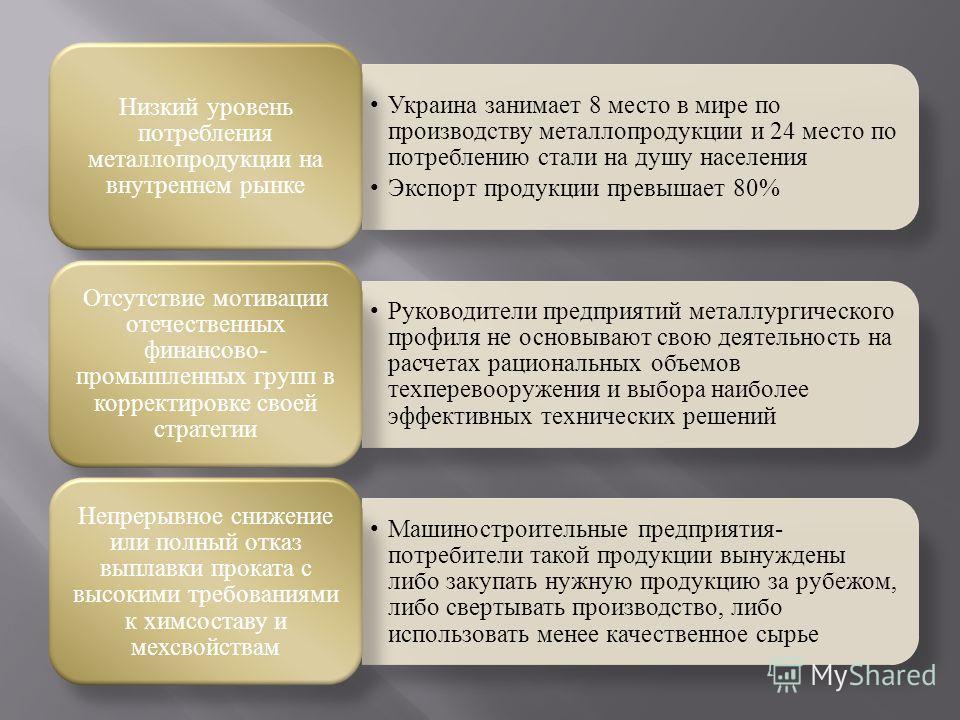 Украина занимает 8 место в мире по производству металлопродукции и 24 место по потреблению стали на душу населения Экспорт продукции превышает 80% Низкий уровень потребления металлопродукции на внутреннем рынке Руководители предприятий металлургическ