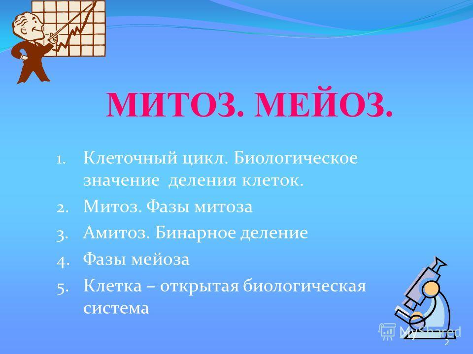 1. Клеточный цикл. Биологическое значение деления клеток. 2. Митоз. Фазы митоза 3. Амитоз. Бинарное деление 4. Фазы мейоза 5. Клетка – открытая биологическая система МИТОЗ. МЕЙОЗ. 2