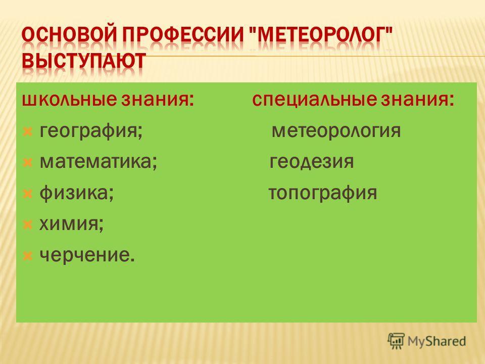 школьные знания: специальные знания: география; метеорология математика; геодезия физика; топография химия; черчение.