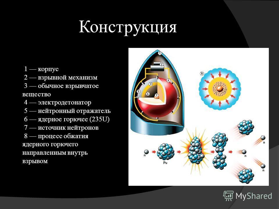 Конструкция 1 корпус 2 взрывной механизм 3 обычное взрывчатое вещество 4 электродетонатор 5 нейтронный отражатель 6 ядерное горючее (235U) 7 источник нейтронов 8 процесс обжатия ядерного горючего направленным внутрь взрывом