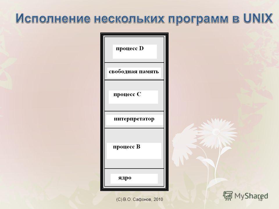 (C) В.О. Сафонов, 201015