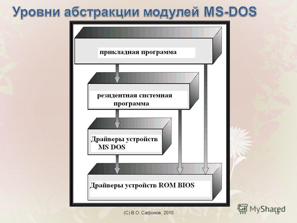 (C) В.О. Сафонов, 201019