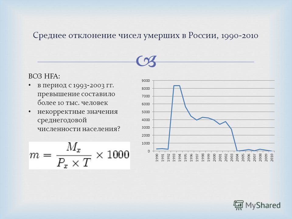 Среднее отклонение чисел умерших в России, 1990-2010 ВОЗ HFA: в период с 1993-2003 гг. превышение составило более 10 тыс. человек некорректные значения среднегодовой численности населения?