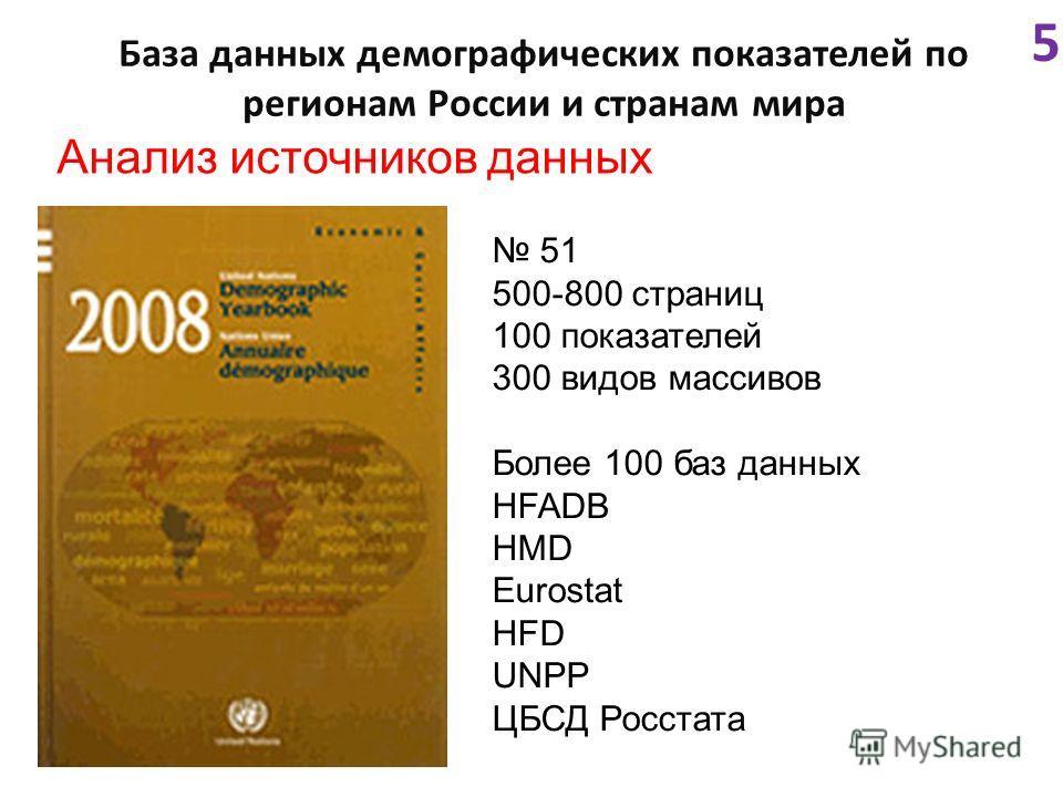 База данных демографических показателей по регионам России и странам мира 5 Анализ источников данных 51 500-800 страниц 100 показателей 300 видов массивов Более 100 баз данных HFADB HMD Eurostat HFD UNPP ЦБСД Росстата