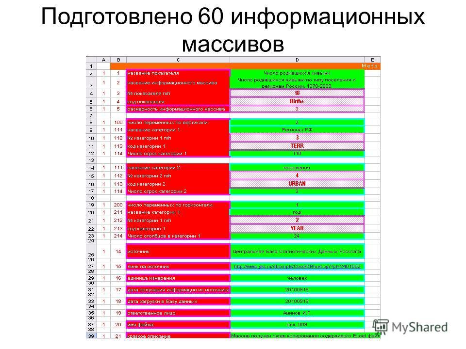 Подготовлено 60 информационных массивов