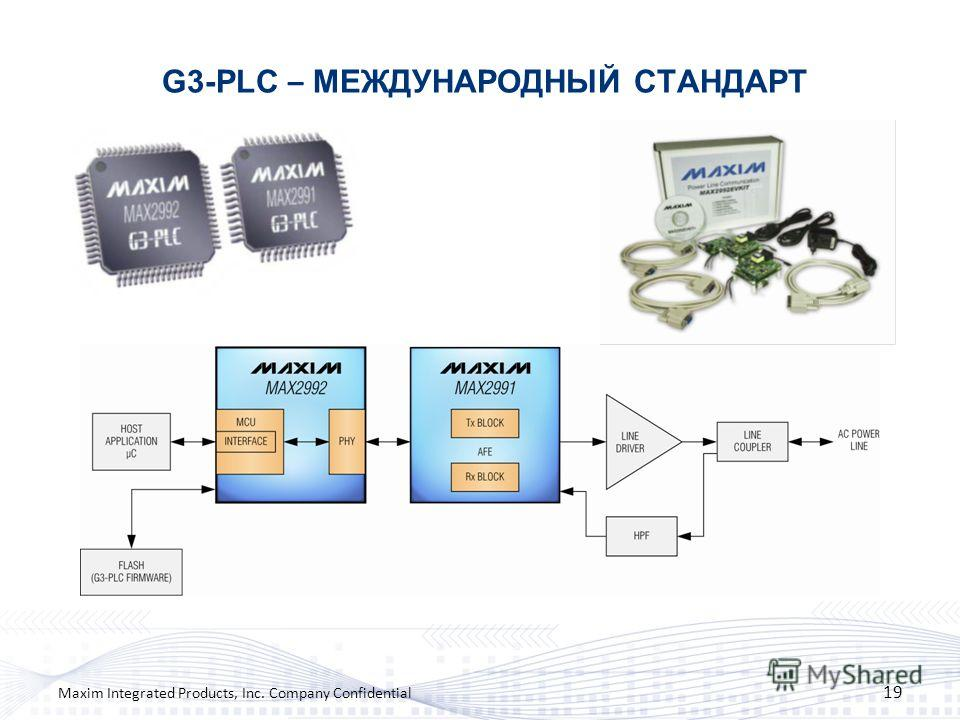 G3-PLC – МЕЖДУНАРОДНЫЙ СТАНДАРТ 19 Maxim Integrated Products, Inc. Company Confidential
