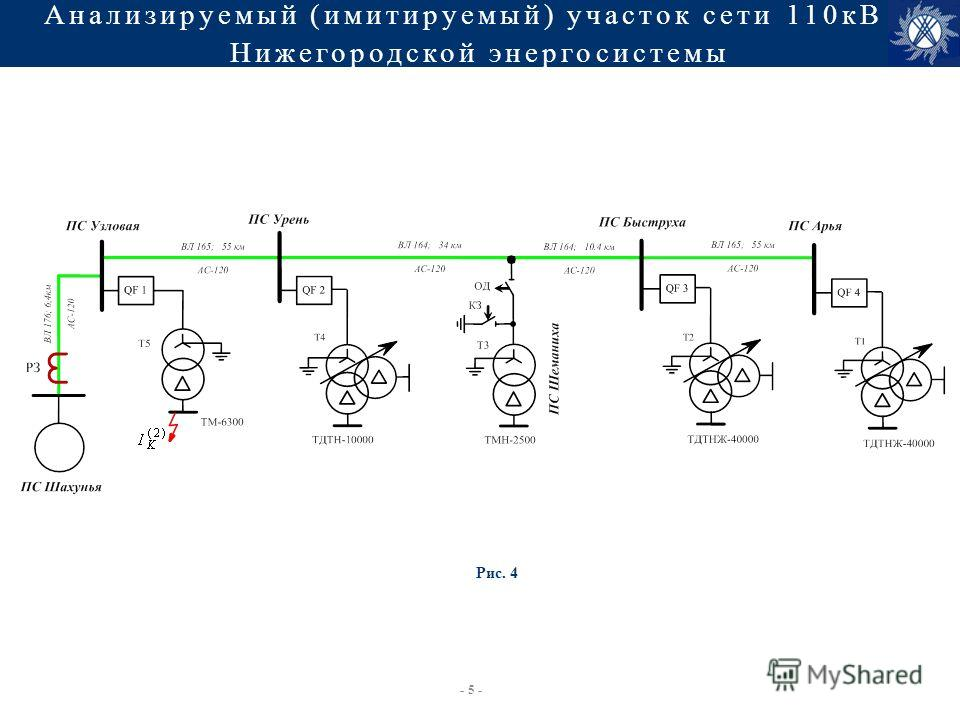- 5 -- 5 - Анализируемый (имитируемый) участок сети 110кВ Нижегородской энергосистемы Рис. 4