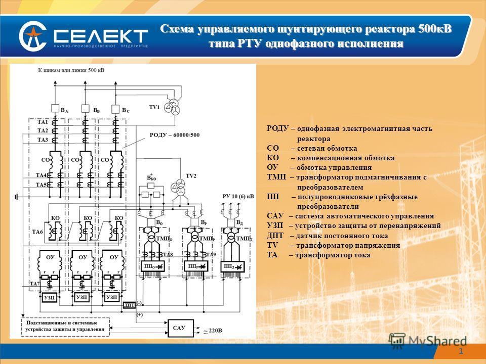 Схема управляемого шунтирующего реактора 500кВ типа РТУ однофазного исполнения 1 РОДУ – однофазная электромагнитная часть реактора СО – сетевая обмотка КО – компенсационная обмотка ОУ – обмотка управления ТМП – трансформатор подмагничивания с преобра