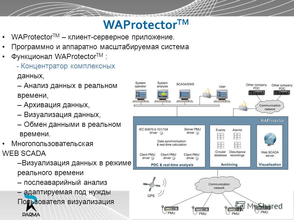WAProtector TM WAProtector TM – клиент-серверное приложение. Программно и аппаратно масштабируемая система Функционал WAProtector TM : - Концентратор комплексных данных, – Анализ данных в реальном времени, – Архивация данных, – Визуализация данных, –