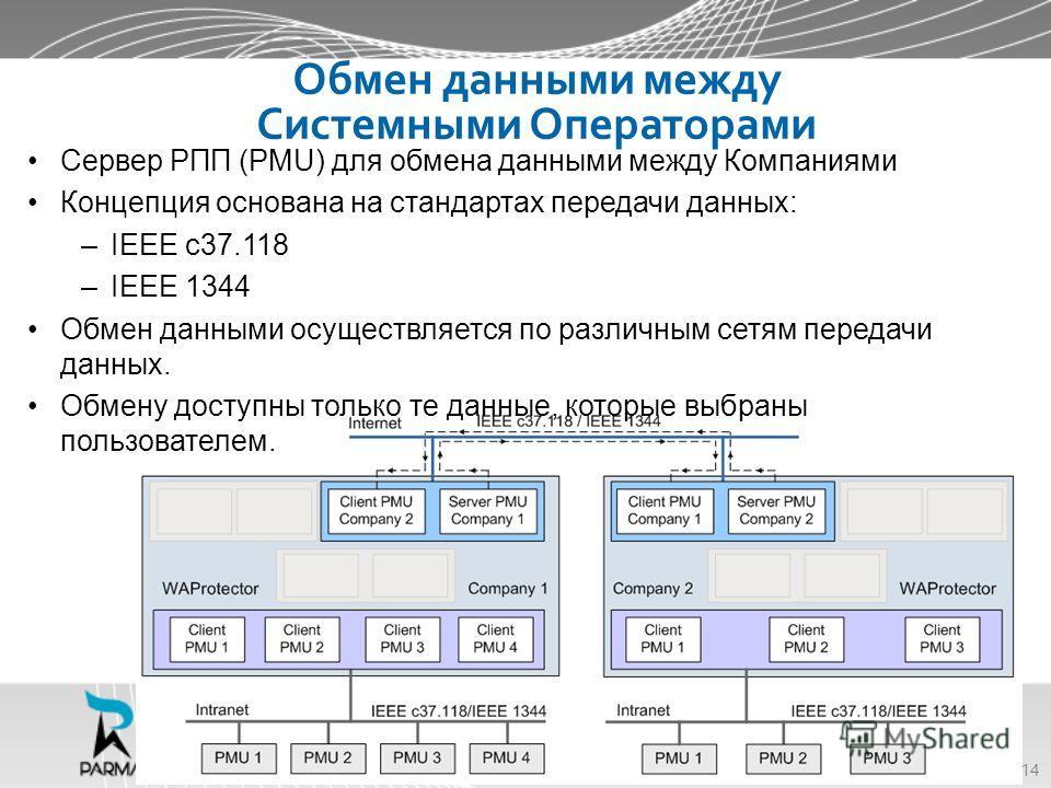 Сервер РПП (PMU) для обмена данными между Компаниями Концепция основана на стандартах передачи данных: –IEEE c37.118 –IEEE 1344 Обмен данными осуществляется по различным сетям передачи данных. Обмену доступны только те данные, которые выбраны пользов