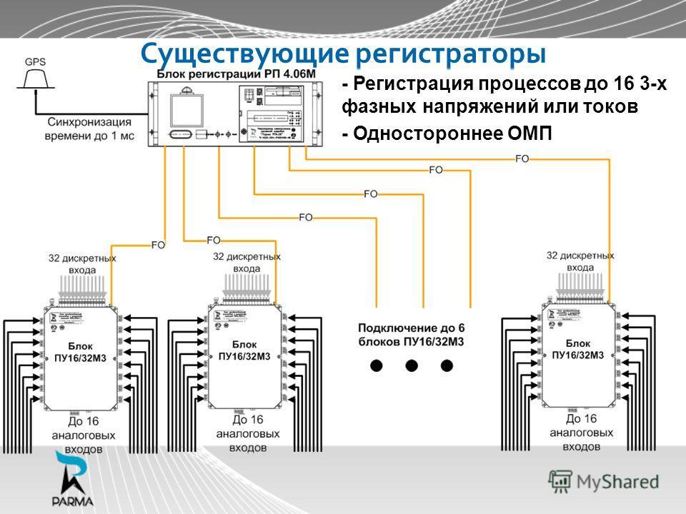 Существующие регистраторы - Регистрация процессов до 16 3-х фазных напряжений или токов - Одностороннее ОМП