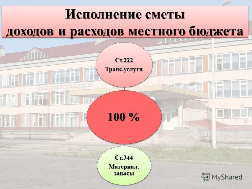 Исполнение сметы доходов и расходов местного бюджета 100 % Ст.222Транс.услуги Ст.344 Материал. запасы