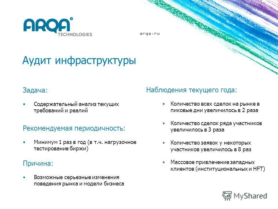 arqa.ru Аудит инфраструктуры Наблюдения текущего года: Количество всех сделок на рынке в пиковые дни увеличилось в 2 раза Количество сделок ряда участников увеличилось в 3 раза Количество заявок у некоторых участников увеличилось в 8 раз Массовое при