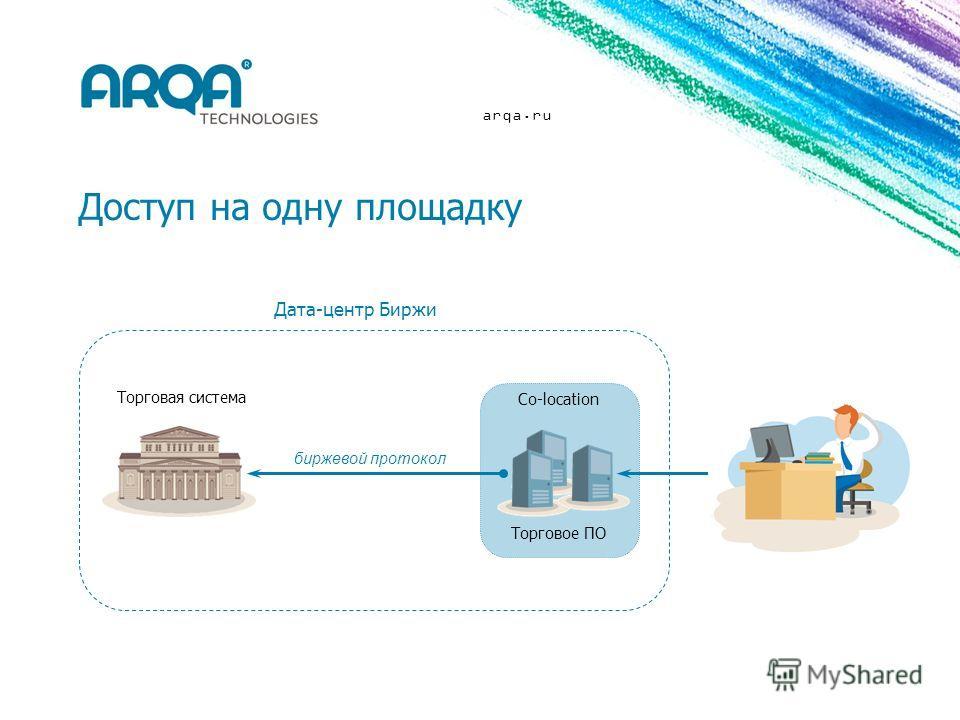 arqa.ru Доступ на одну площадку Торговая система Co-location Торговое ПО Дата-центр Биржи биржевой протокол