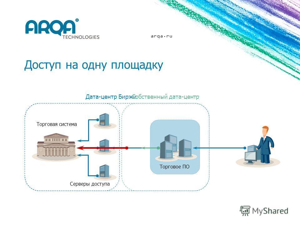arqa.ru Доступ на одну площадку Торговое ПО Дата-центр Биржи Серверы доступа Собственный дата-центр Торговая система