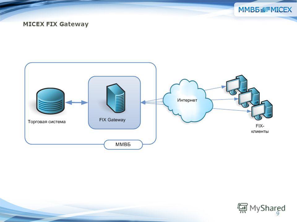 9 MICEX FIX Gateway