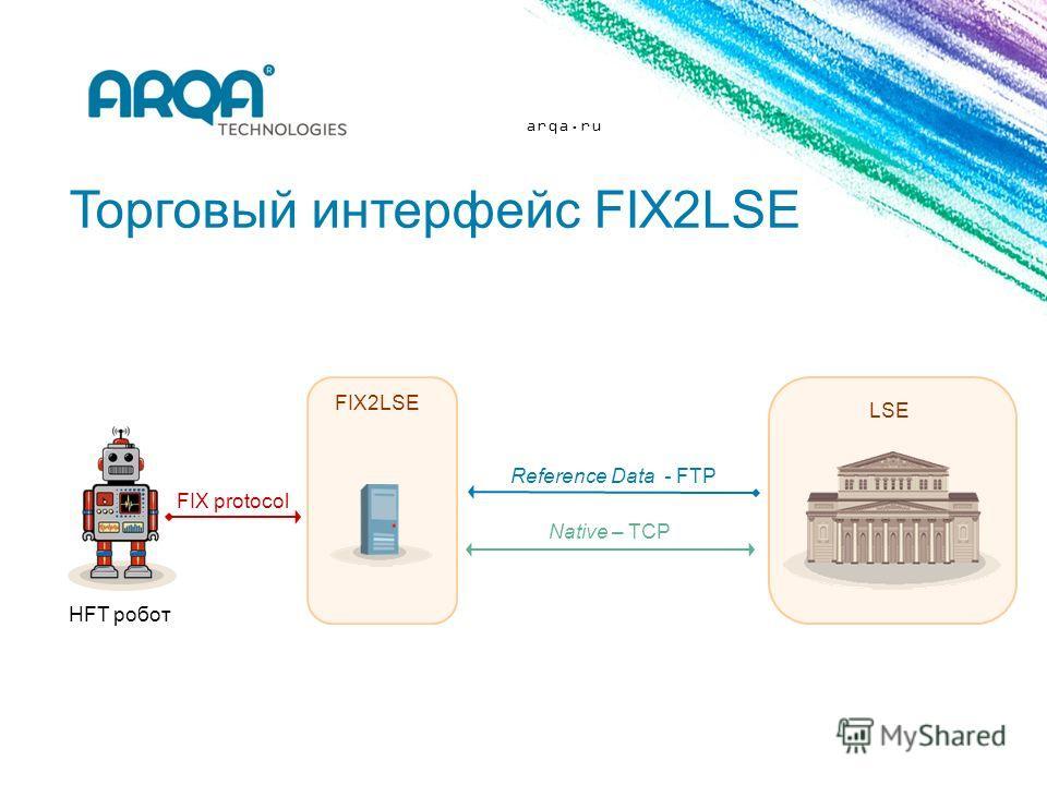 arqa.ru Торговый интерфейс FIX2LSE HFT робот Reference Data - FTP Native – TCP LSE FIX2LSE FIX protocol