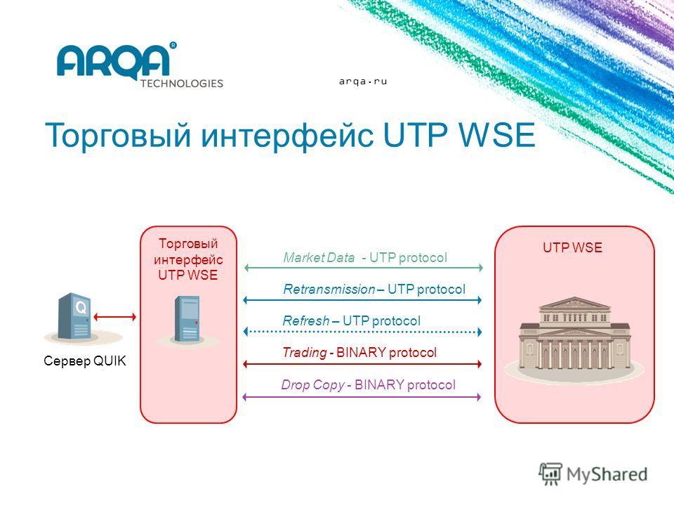 arqa.ru Торговый интерфейс UTP WSE Сервер QUIK Market Data - UTP protocol Retransmission – UTP protocol Trading - BINARY protocol Drop Copy - BINARY protocol UTP WSE Торговый интерфейс UTP WSE Refresh – UTP protocol