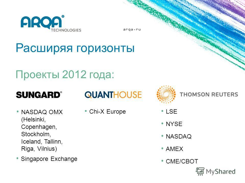 arqa.ru Расширяя горизонты NASDAQ OMX (Helsinki, Copenhagen, Stockholm, Iceland, Tallinn, Riga, Vilnius) Singapore Exchange Chi-X Europe LSE NYSE NASDAQ AMEX CME/CBOT Проекты 2012 года: