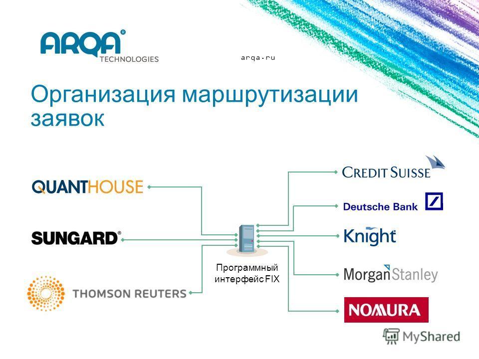 arqa.ru Организация маршрутизации заявок Программный интерфейс FIX