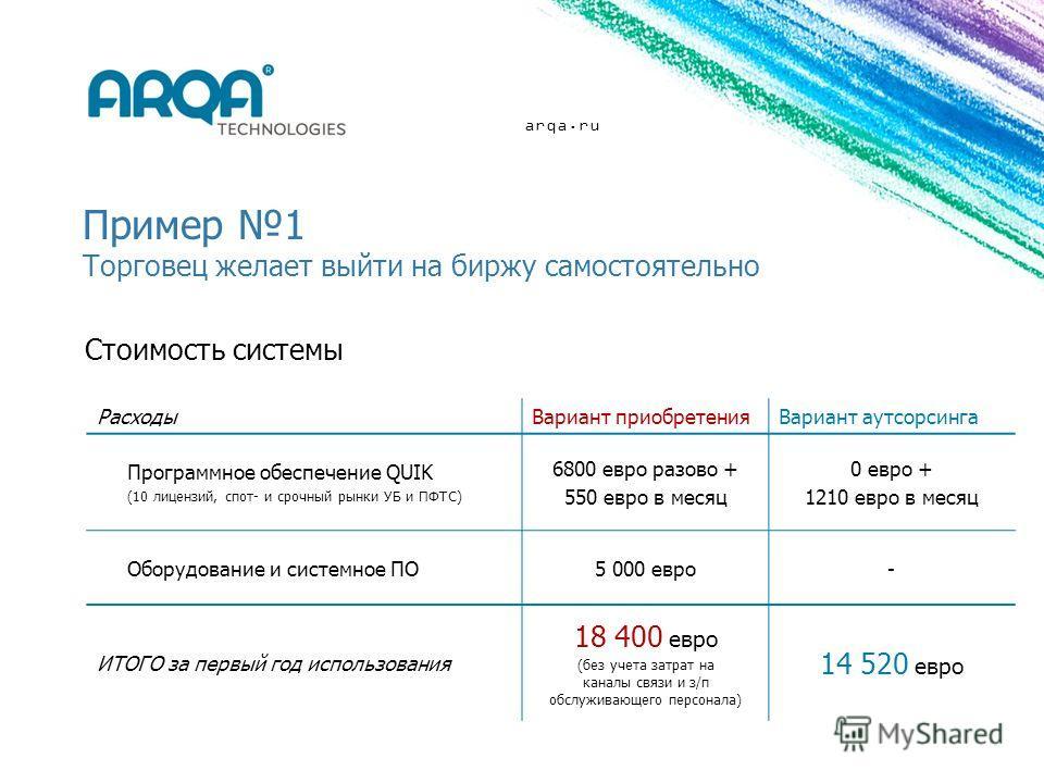 arqa.ru Пример 1 Торговец желает выйти на биржу самостоятельно Стоимость системы РасходыВариант приобретенияВариант аутсорсинга Программное обеспечение QUIK (10 лицензий, спот- и срочный рынки УБ и ПФТС) 6800 евро разово + 550 евро в месяц 0 евро + 1