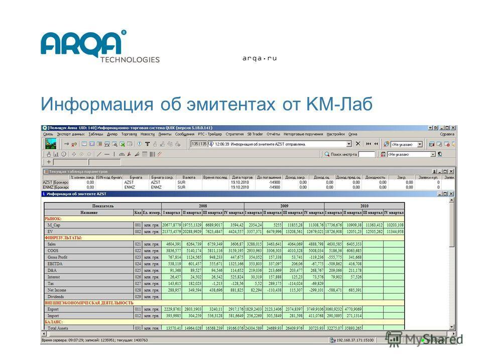 arqa.ru Информация об эмитентах от KM-Лаб