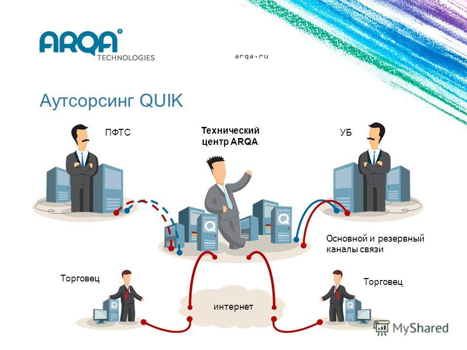 arqa.ru Аутсорсинг QUIK Технический центр ARQA интернет УБ Основной и резервный каналы связи Торговец ПФТС