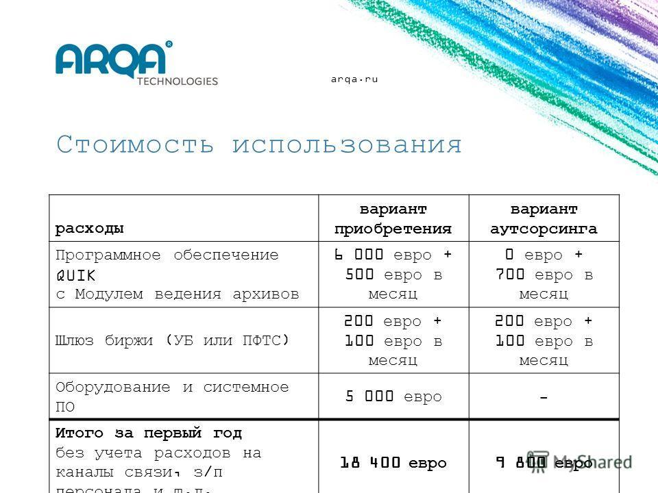 Стоимость использования arqa.ru расходы вариант приобретения вариант аутсорсинга Программное обеспечение QUIK с Модулем ведения архивов 6 000 евро + 500 евро в месяц 0 евро + 700 евро в месяц Шлюз биржи (УБ или ПФТС) 200 евро + 100 евро в месяц Обору
