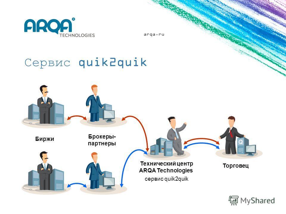 Сервис quik2quik arqa.ru Биржи Брокеры- партнеры Технический центр ARQA Technologies сервис quik2quik Торговец