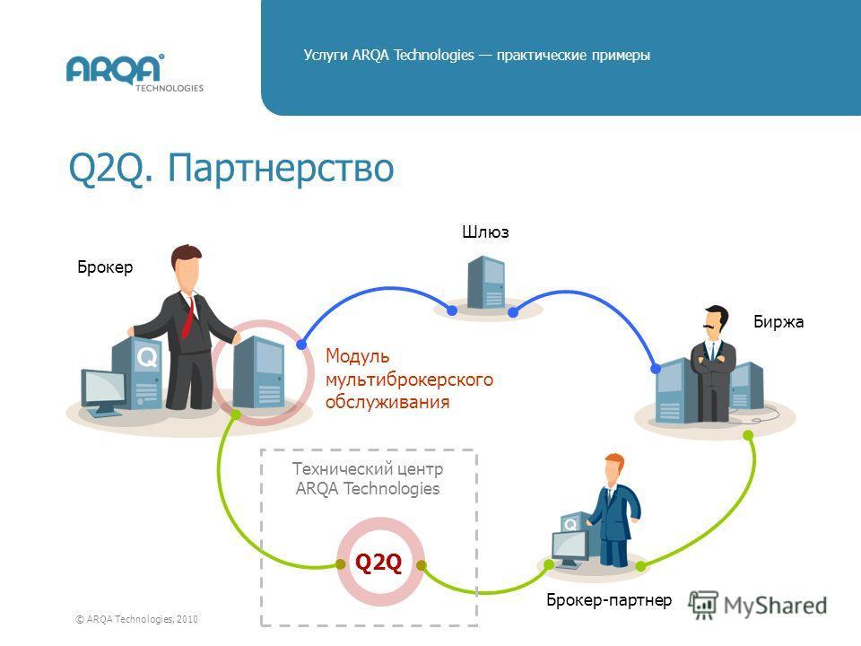 © ARQA Technologies, 2010 Услуги ARQA Technologies практические примеры Q2Q. Партнерство Биржа Брокер-партнер Брокер Модуль мультиброкерского обслуживания Шлюз Q2Q Технический центр ARQA Technologies