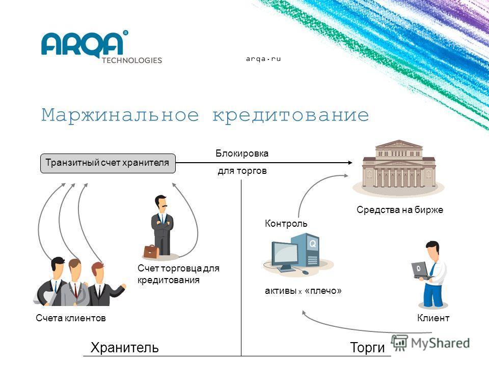 arqa.ru Маржинальное кредитование Транзитный счет хранителя Счета клиентов Счет торговца для кредитования Клиент Средства на бирже Контроль активы х «плечо» Блокировка для торгов ХранительТорги