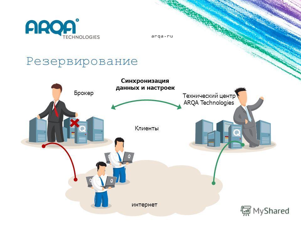 arqa.ru Резервирование Брокер Технический центр ARQA Technologies Синхронизация данных и настроек интернет Клиенты