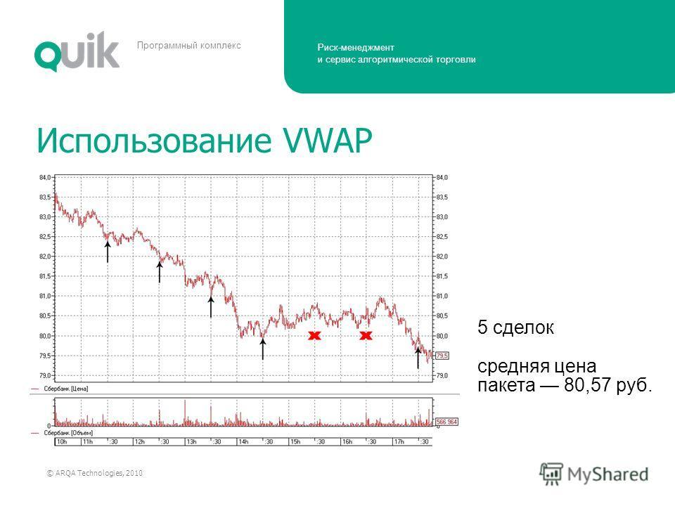 Риск-менеджмент и сервис алгоритмической торговли © ARQA Technologies, 2010 Программный комплекс Использование VWAP 5 сделок средняя цена пакета 80,57 руб.