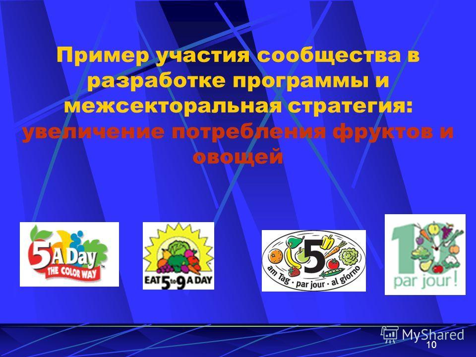 10 Пример участия сообщества в разработке программы и межсекторальная стратегия: увеличение потребления фруктов и овощей