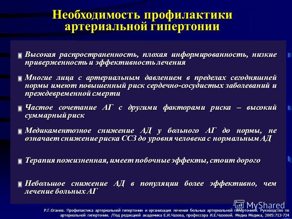 Необходимость профилактики артериальной гипертонии Необходимость профилактики артериальной гипертонии Высокая распространенность, плохая информированность, низкие приверженность и эффективность лечения Многие лица с артериальным давлением в пределах